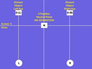 Diagram Depth