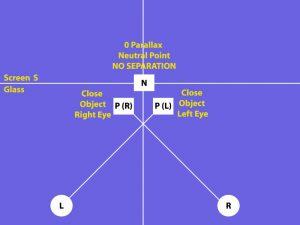 Diagram Pop Out