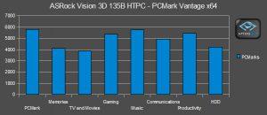 PCMark Vantage Benchmark (64 Bit)